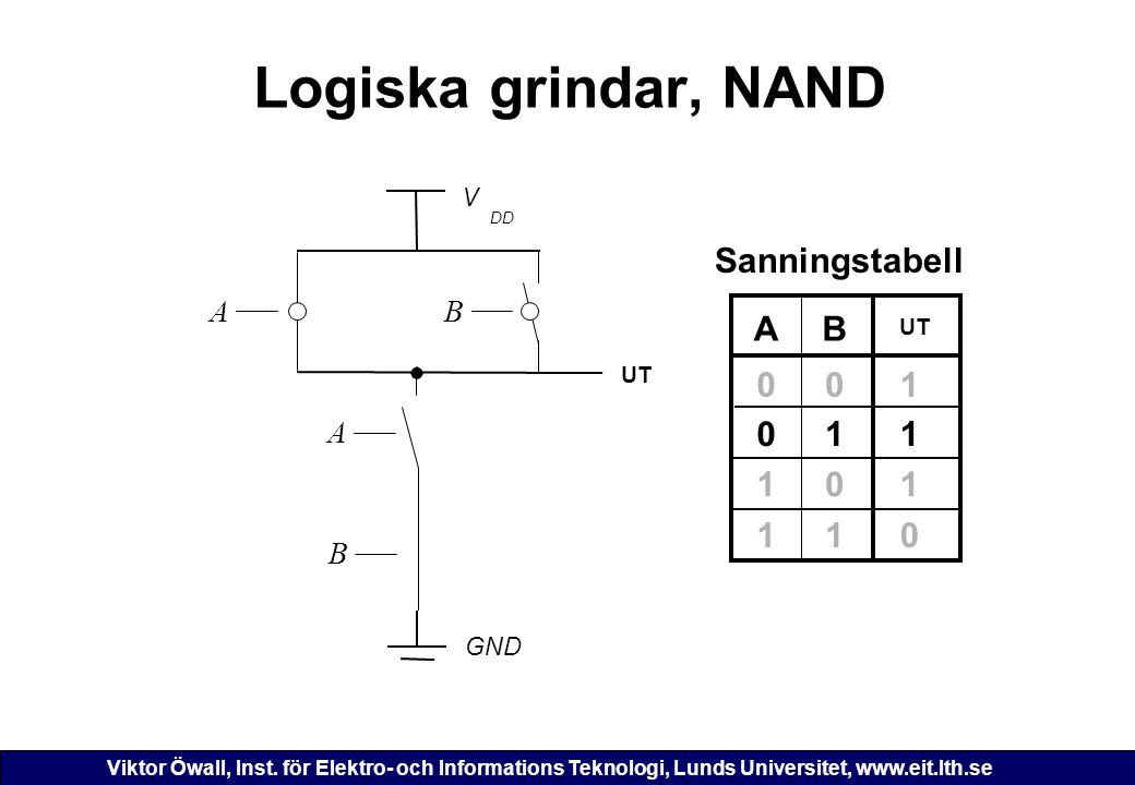 Viktor Öwall, Inst. för Elektro- och Informations Teknologi, Lunds Universitet, www.eit.lth.se V DD B GND AB UT 0 1 1 11 0 0 0 1 1 10 Sanningstabell A