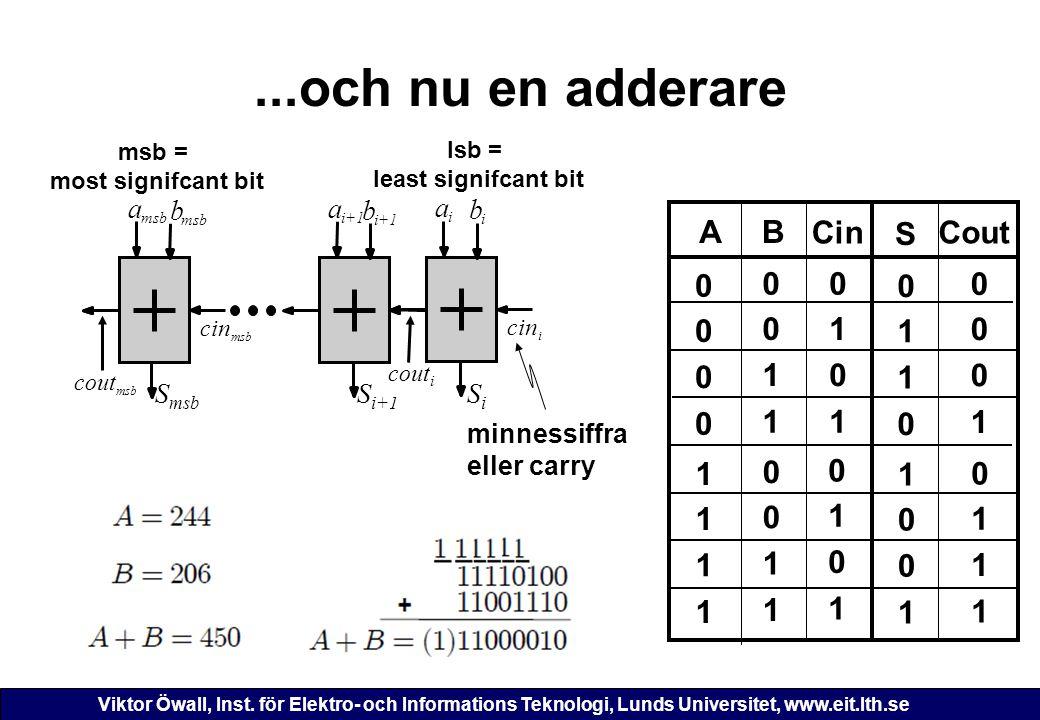 Viktor Öwall, Inst. för Elektro- och Informations Teknologi, Lunds Universitet, www.eit.lth.se...och nu en adderare i+1 b a i b i a i cin cout i msb b