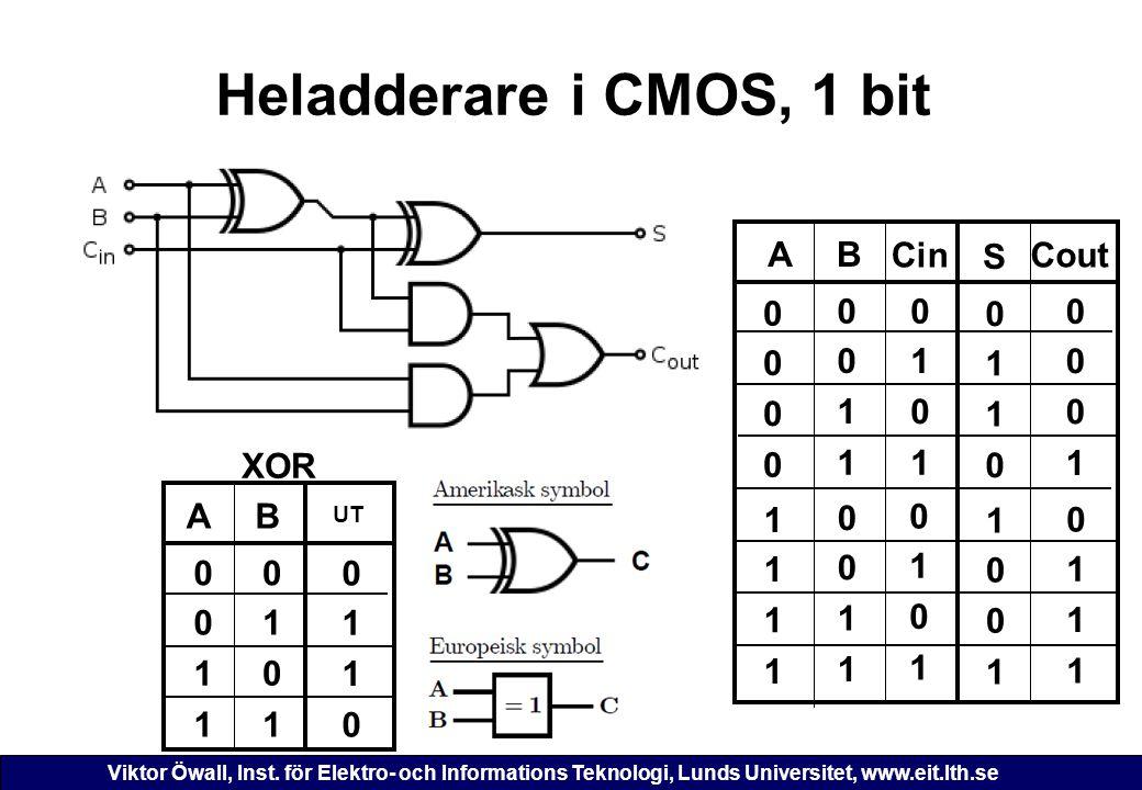 Viktor Öwall, Inst. för Elektro- och Informations Teknologi, Lunds Universitet, www.eit.lth.se Heladderare i CMOS, 1 bit AB UT XOR 0 1 1 11 0 0 0 1 0