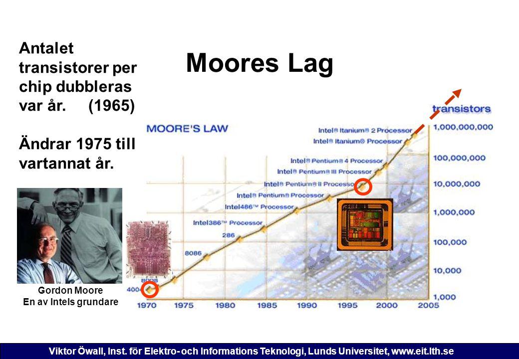 Viktor Öwall, Inst. för Elektro- och Informations Teknologi, Lunds Universitet, www.eit.lth.se Moores Lag Antalet transistorer per chip dubbleras var