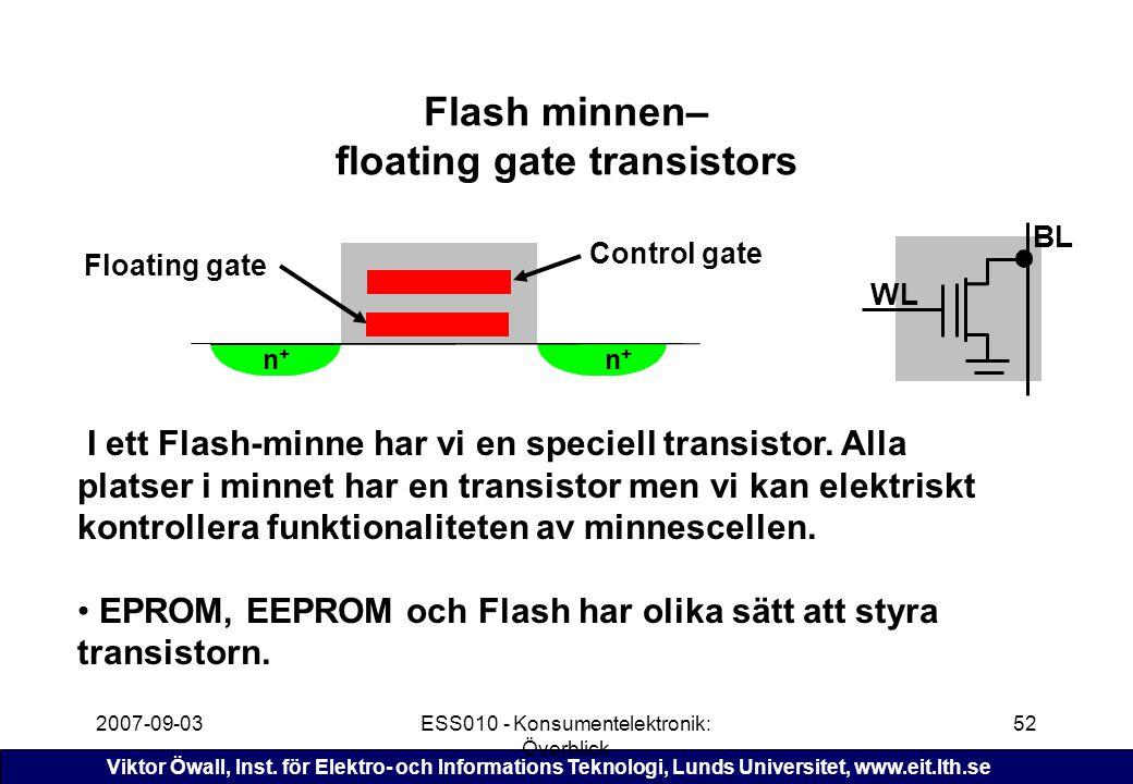 Viktor Öwall, Inst. för Elektro- och Informations Teknologi, Lunds Universitet, www.eit.lth.se 2007-09-03ESS010 - Konsumentelektronik: Överblick 52 Fl