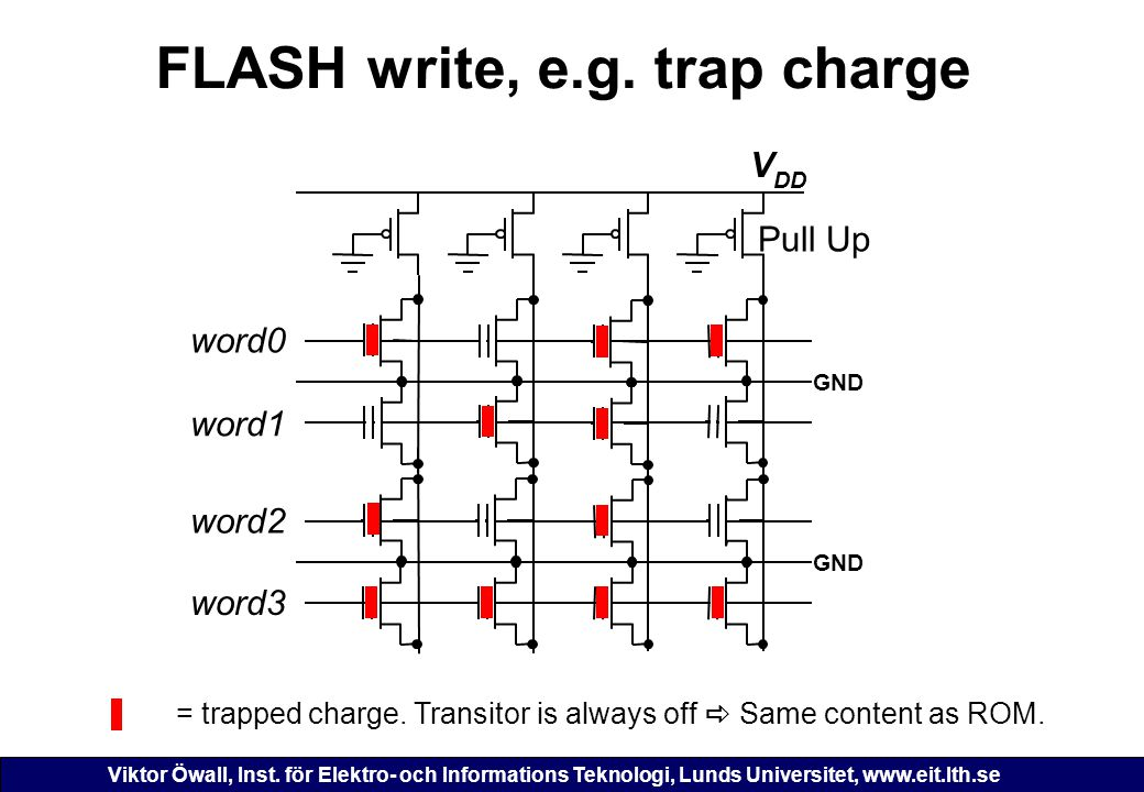 Viktor Öwall, Inst. för Elektro- och Informations Teknologi, Lunds Universitet, www.eit.lth.se FLASH write, e.g. trap charge V DD Pull Up GND word2 wo