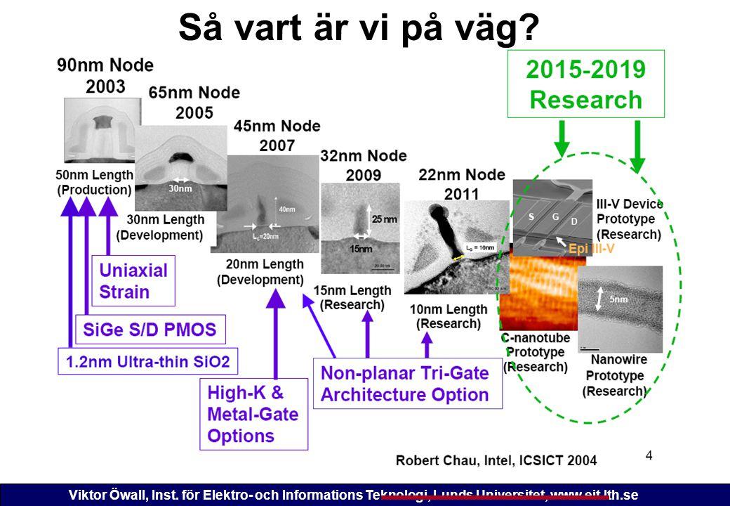 Viktor Öwall, Inst. för Elektro- och Informations Teknologi, Lunds Universitet, www.eit.lth.se Så vart är vi på väg?