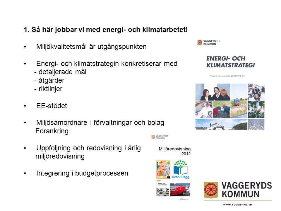 1. Så här jobbar vi med energi- och klimatarbetet.