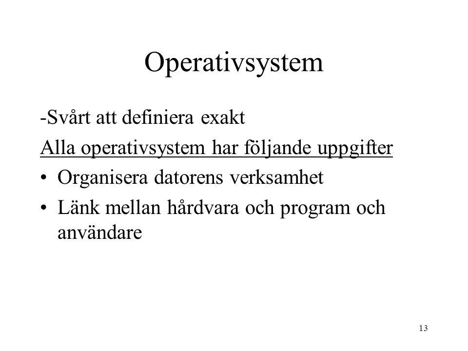 13 Operativsystem -Svårt att definiera exakt Alla operativsystem har följande uppgifter Organisera datorens verksamhet Länk mellan hårdvara och program och användare