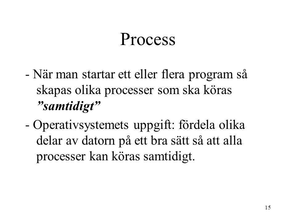 15 Process - När man startar ett eller flera program så skapas olika processer som ska köras samtidigt - Operativsystemets uppgift: fördela olika delar av datorn på ett bra sätt så att alla processer kan köras samtidigt.
