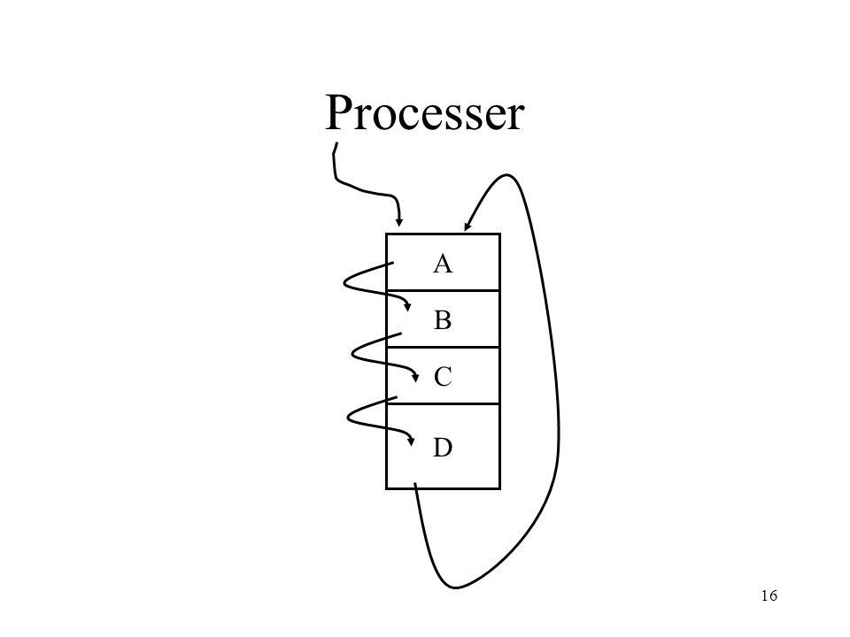 16 Processer A B C D