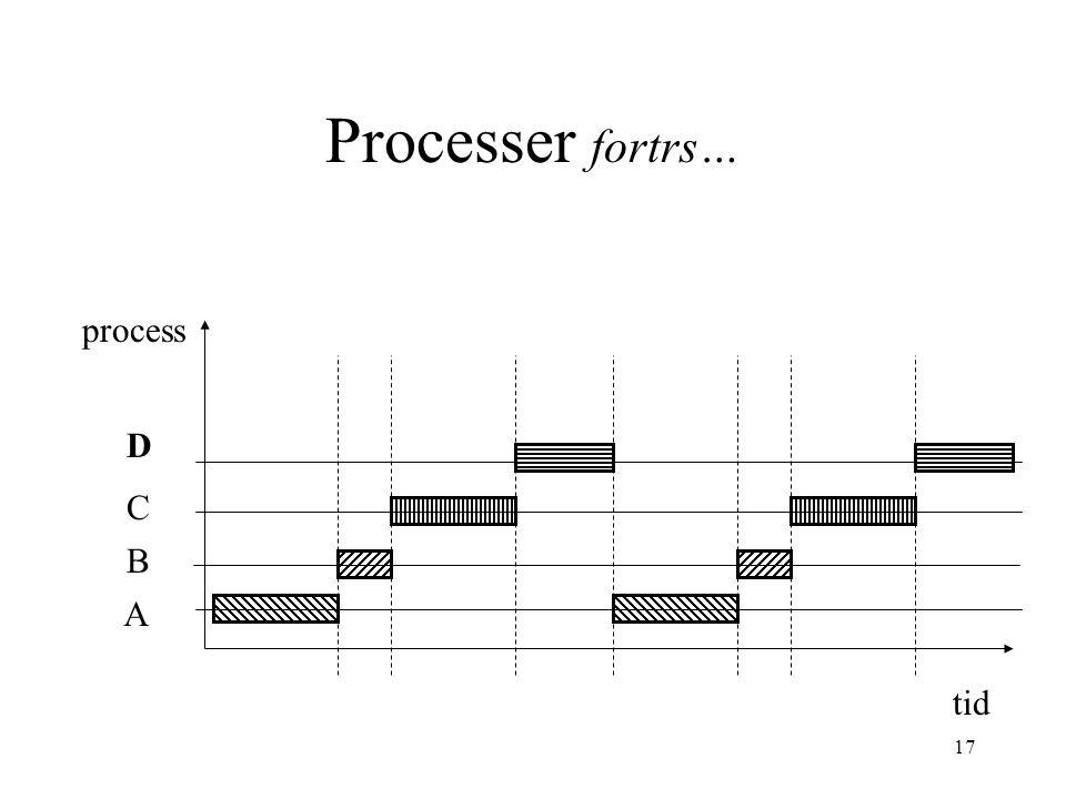 17 process tid A B C D Processer fortrs…
