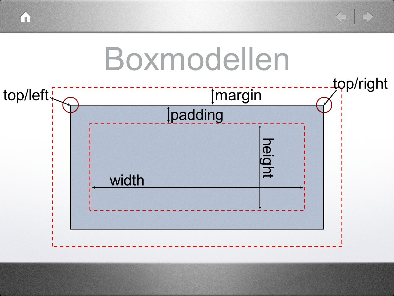 Boxmodellen padding margintop/left width height top/right