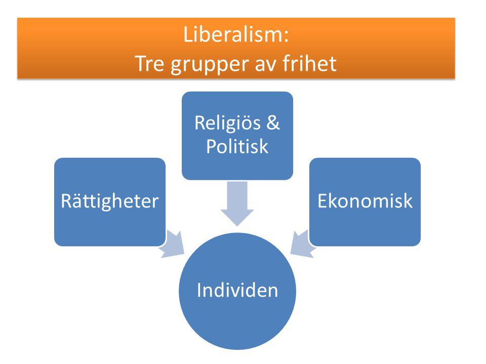 Liberalism: Tre grupper av frihet Individen Rättigheter Religiös & Politisk Ekonomisk