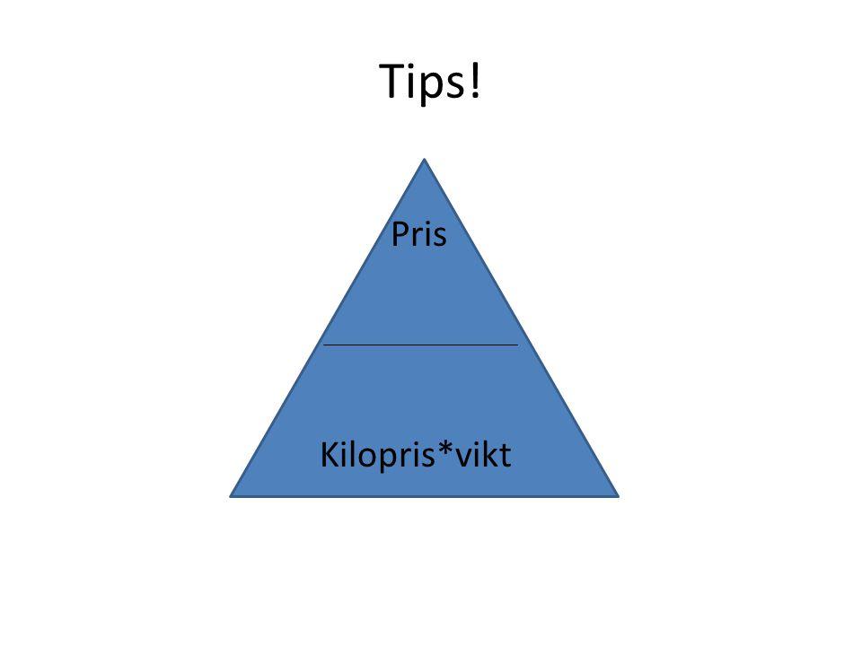 Pris Kilopris*vikt Tips!