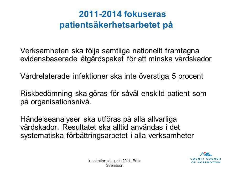 Inspirationsdag, okt 2011, Britta Svensson 2011-2014 fokuseras patientsäkerhetsarbetet på Verksamheten ska följa samtliga nationellt framtagna evidens