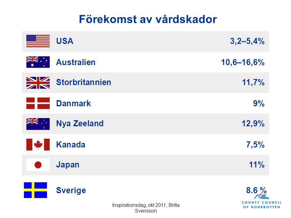 Inspirationsdag, okt 2011, Britta Svensson USA3,2–5,4% Australien10,6–16,6% Storbritannien11,7% Danmark9% Nya Zeeland12,9% Kanada7,5% Japan11% Förekom