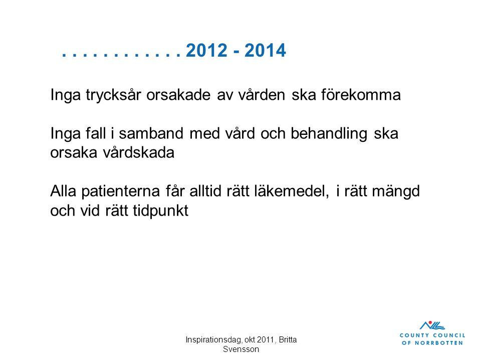 Inspirationsdag, okt 2011, Britta Svensson............ 2012 - 2014 Inga trycksår orsakade av vården ska förekomma Inga fall i samband med vård och beh