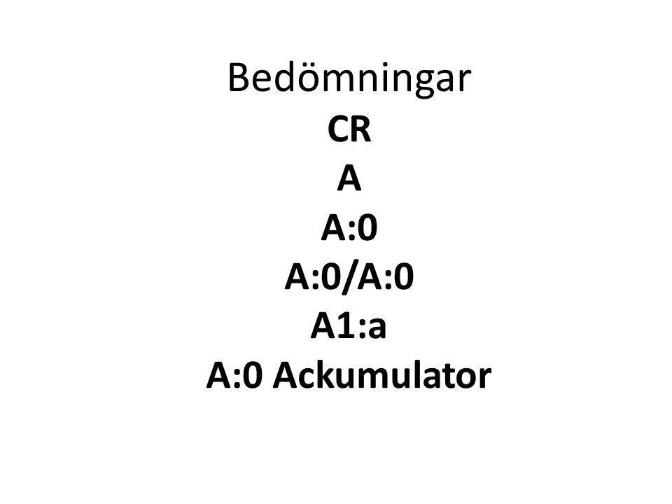Bedömningar CR A A:0 A:0/A:0 A1:a A:0 Ackumulator