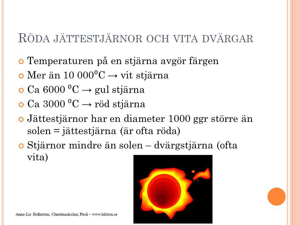 R ÖDA JÄTTESTJÄRNOR OCH VITA DVÄRGAR Temperaturen på en stjärna avgör färgen Mer än 10 000 ⁰ C → vit stjärna Ca 6000 ⁰ C → gul stjärna Ca 3000 ⁰ C → r