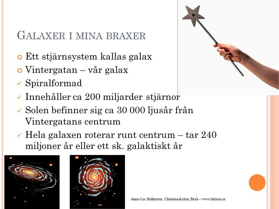 G ALAXER I MINA BRAXER Ett stjärnsystem kallas galax Vintergatan – vår galax Spiralformad Innehåller ca 200 miljarder stjärnor Solen befinner sig ca 3