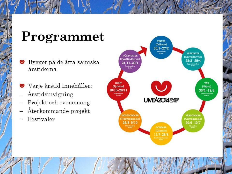 Bygger på de åtta samiska årstiderna Varje årstid innehåller: – Årstidsinvigning – Projekt och evenemang – Återkommande projekt – Festivaler Programmet