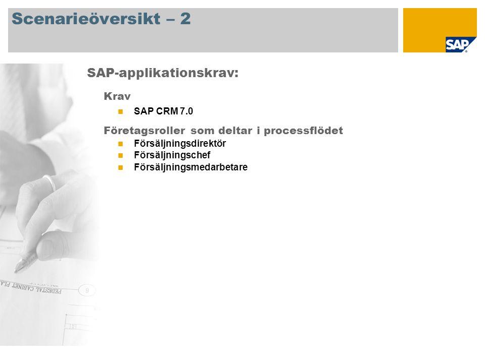 Scenarieöversikt – 2 Krav SAP CRM 7.0 Företagsroller som deltar i processflödet Försäljningsdirektör Försäljningschef Försäljningsmedarbetare SAP-applikationskrav: