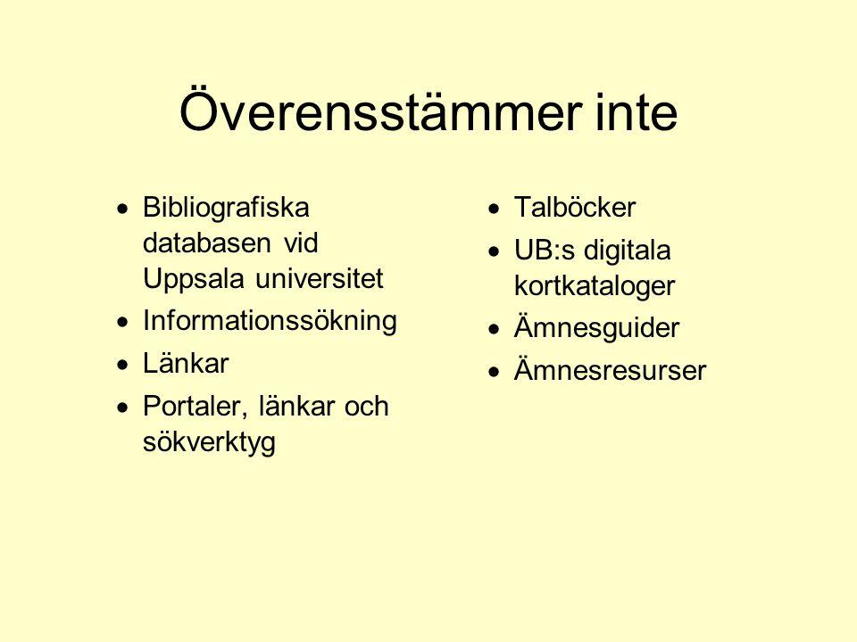 Överensstämmer inte  Bibliografiska databasen vid Uppsala universitet  Informationssökning  Länkar  Portaler, länkar och sökverktyg  Talböcker  UB:s digitala kortkataloger  Ämnesguider  Ämnesresurser