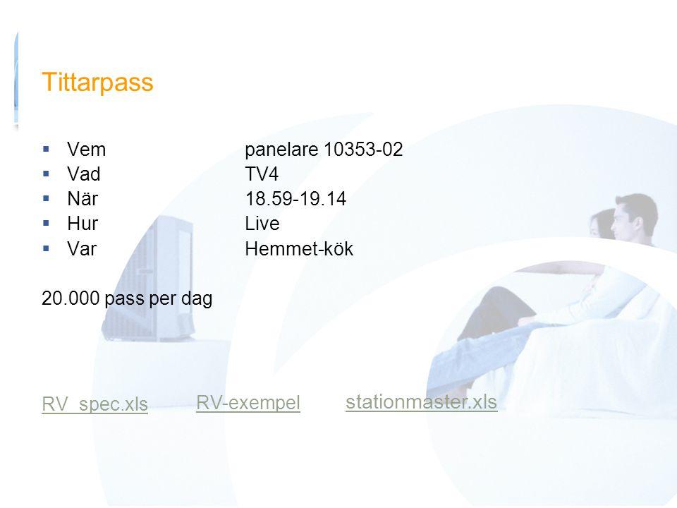 Tittarpass  Vempanelare 10353-02  VadTV4  När18.59-19.14  HurLive  VarHemmet-kök 20.000 pass per dag RV_spec.xls RV-exempel stationmaster.xls