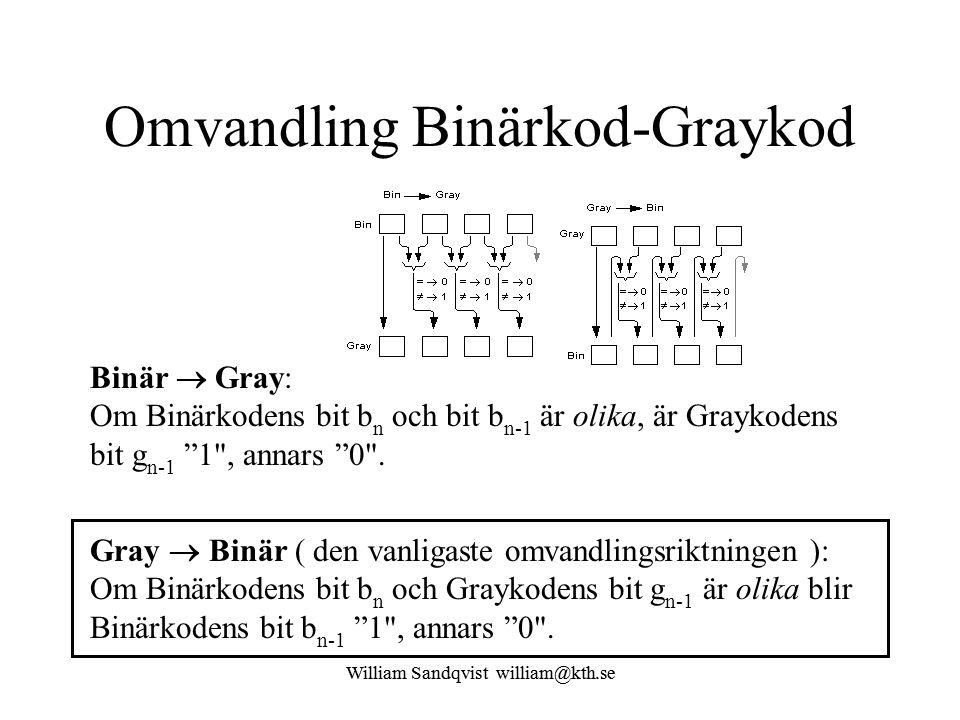 William Sandqvist william@kth.se Omvandling Binärkod-Graykod Binär  Gray: Om Binärkodens bit b n och bit b n-1 är olika, är Graykodens bit g n-1 1 , annars 0 .