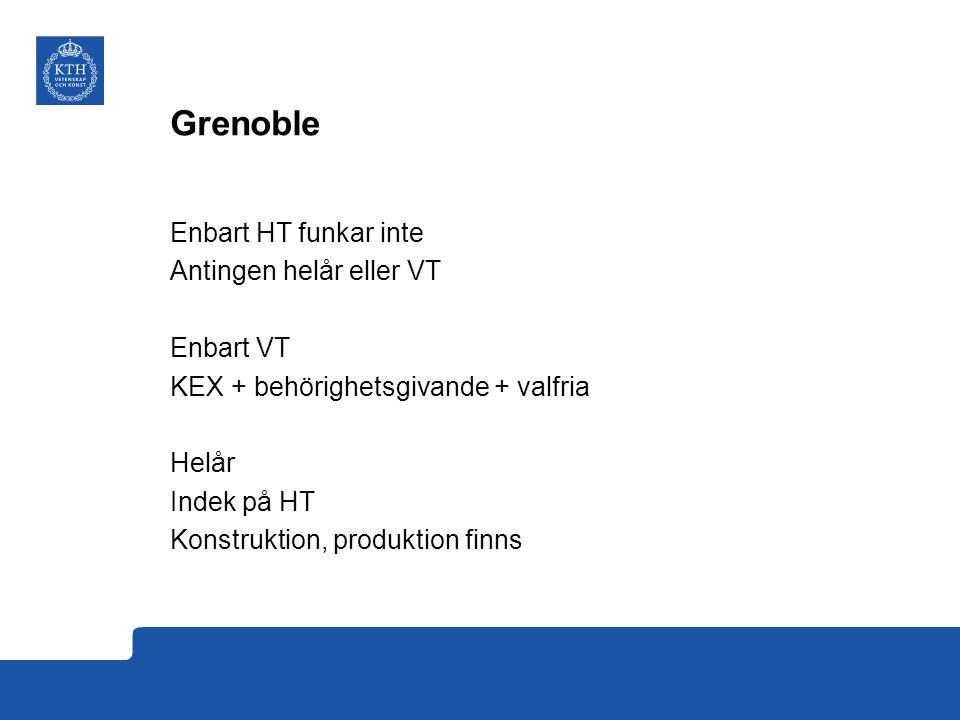 Grenoble Enbart HT funkar inte Antingen helår eller VT Enbart VT KEX + behörighetsgivande + valfria Helår Indek på HT Konstruktion, produktion finns
