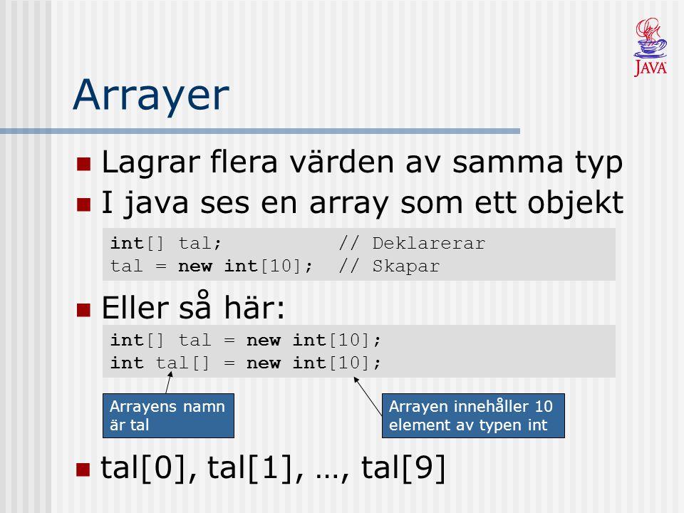 Arrayer Lagrar flera värden av samma typ I java ses en array som ett objekt int[] tal = new int[10]; int tal[] = new int[10]; Eller så här: int[] tal; // Deklarerar tal = new int[10]; // Skapar Arrayens namn är tal Arrayen innehåller 10 element av typen int tal[0], tal[1], …, tal[9]