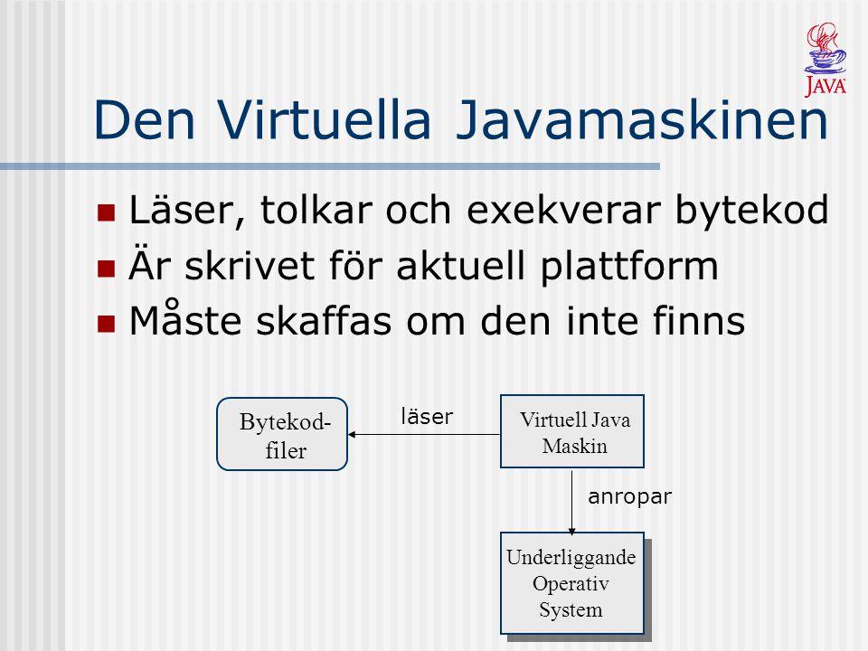 Den Virtuella Javamaskinen Läser, tolkar och exekverar bytekod Är skrivet för aktuell plattform Måste skaffas om den inte finns Bytekod- filer Virtuell Java Maskin Underliggande Operativ System läser anropar