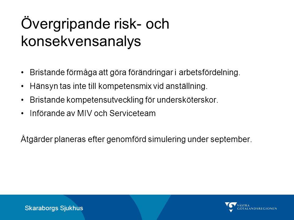 Skaraborgs Sjukhus Övergripande risk- och konsekvensanalys Bristande förmåga att göra förändringar i arbetsfördelning. Hänsyn tas inte till kompetensm