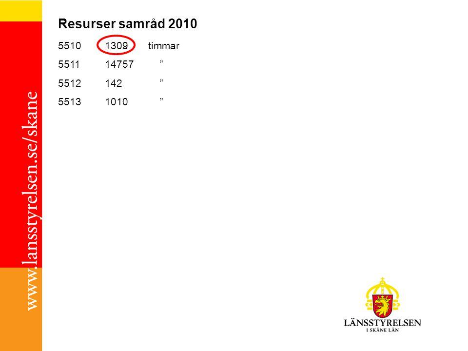 """Resurser samråd 2010 55101309 timmar 551114757 """" 5512142 """" 55131010 """""""