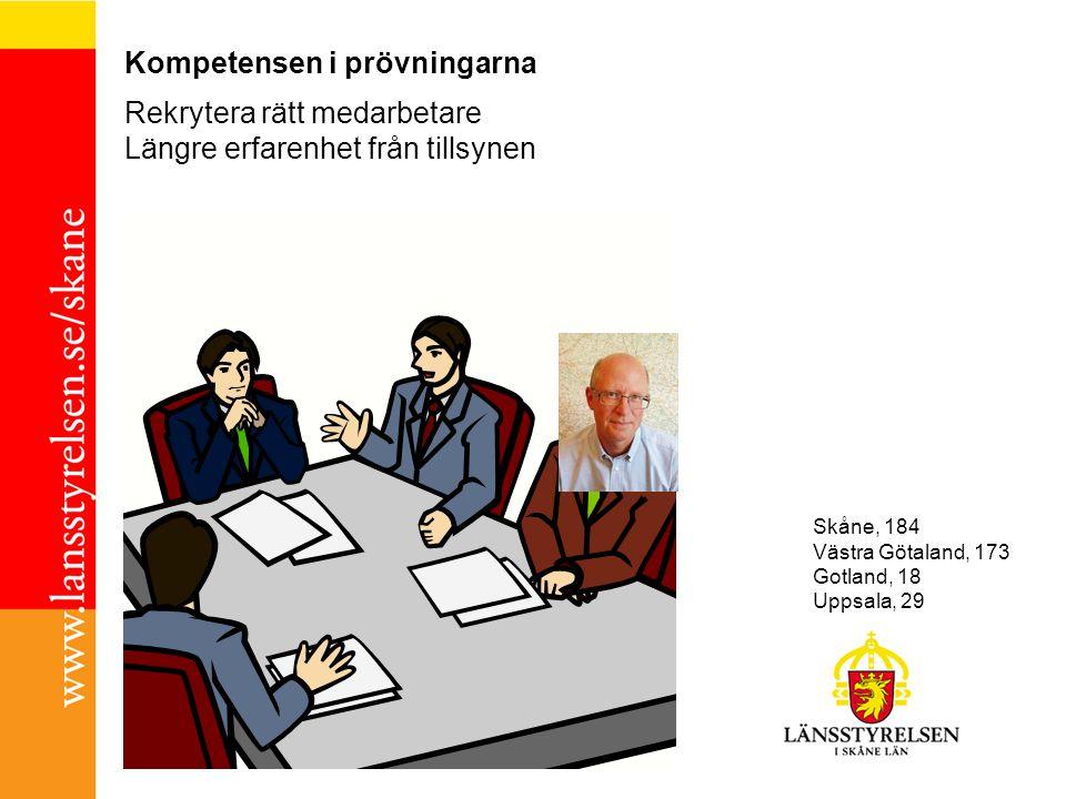 Kompetensen i prövningarna Rekrytera rätt medarbetare Längre erfarenhet från tillsynen Skåne, 184 Västra Götaland, 173 Gotland, 18 Uppsala, 29