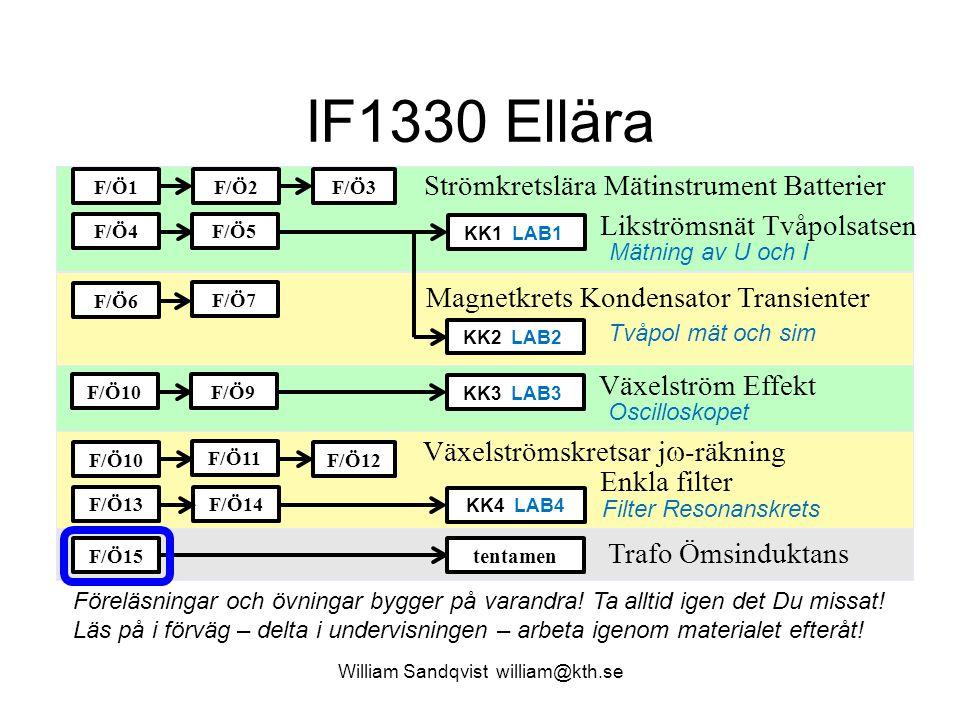 IF1330 Ellära Växelströmskretsar j  -räkning Enkla filter F/Ö1 F/Ö4 F/Ö6 F/Ö10 F/Ö13 F/Ö15 F/Ö2F/Ö3 F/Ö12 tentamen William Sandqvist william@kth.se F