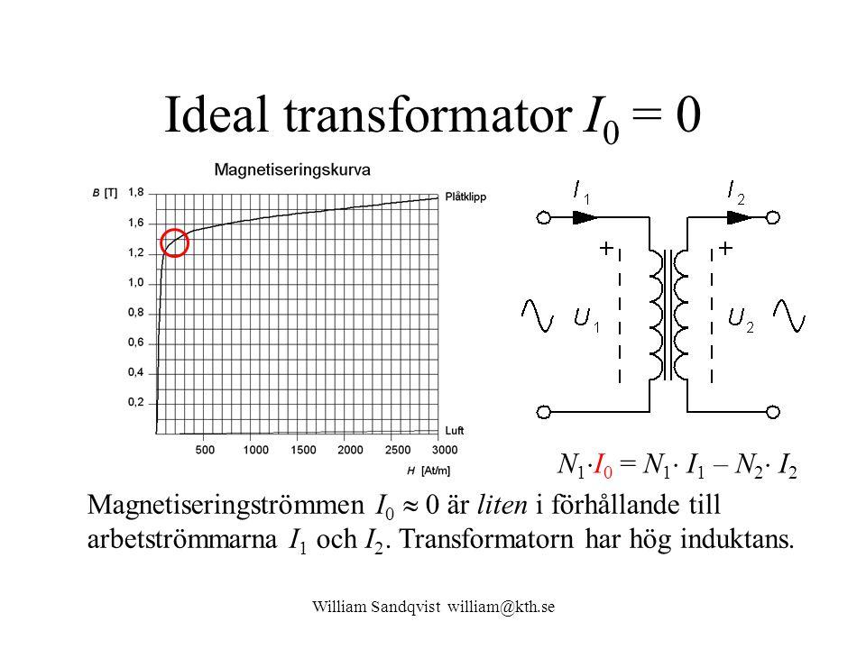 William Sandqvist william@kth.se Ideal transformator I 0 = 0 N 1  I 0 = N 1  I 1 – N 2  I 2 Magnetiseringströmmen I 0  0 är liten i förhållande ti