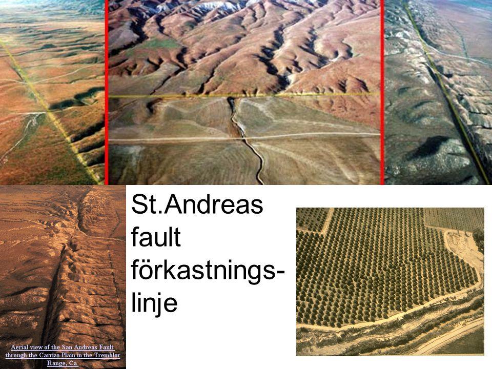 St.Andreas fault förkastnings- linje