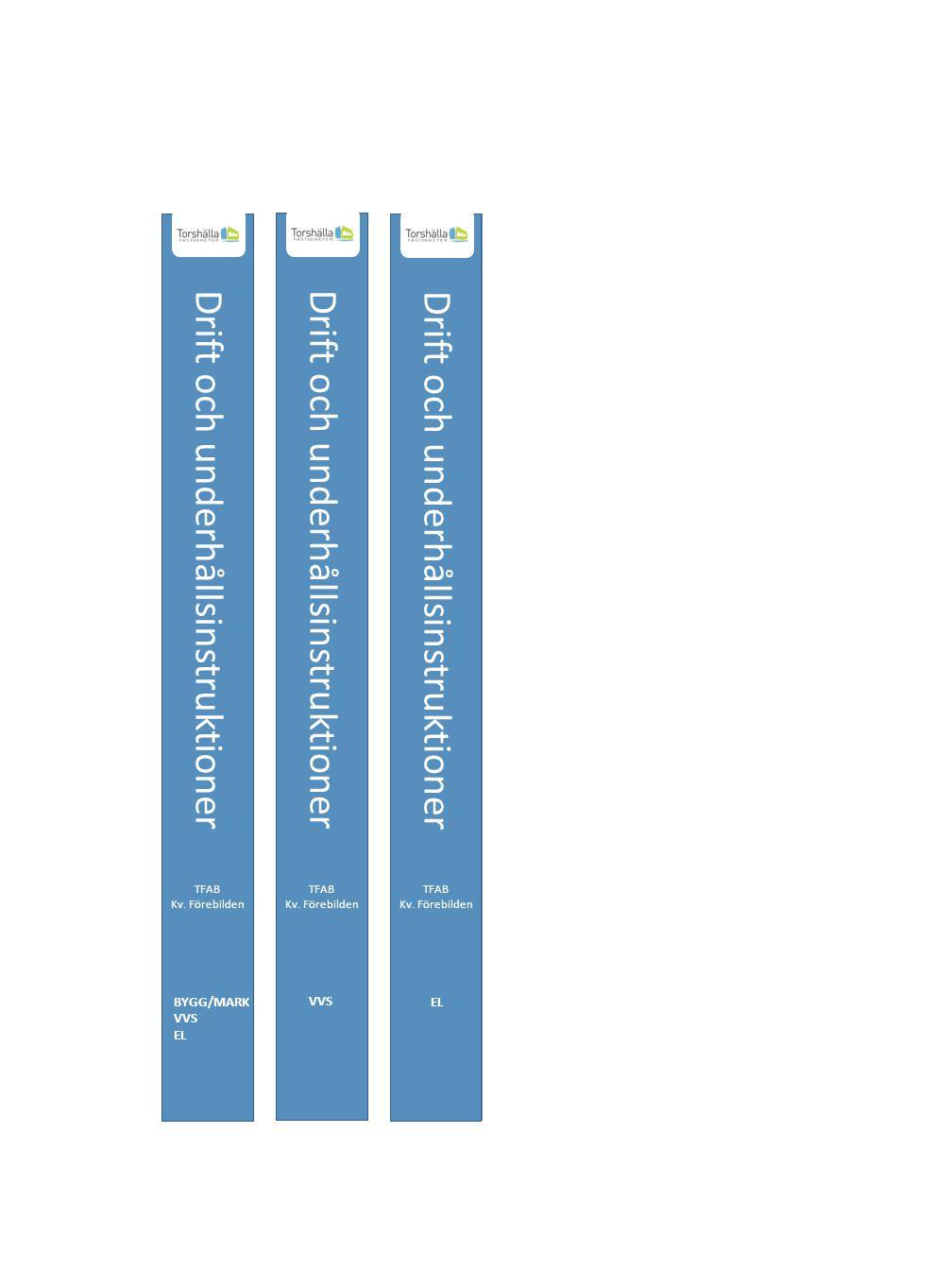 Drift och underhållsinstruktioner BYGG/MARK VVS EL TFAB Kv.