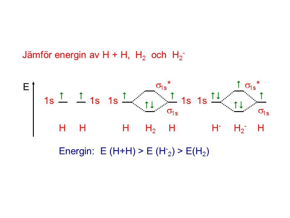 Jämför energin av H + H, H 2 och H 2 - E 1s  1s  1s *      H H H H 2 H H - H 2 - H Energin: E (H+H) > E (H - 2 ) > E(H 2 )