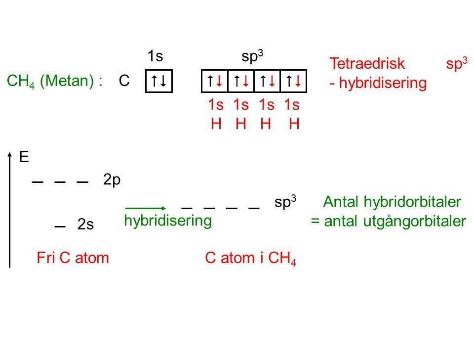 CH 4 (Metan) :    C 1ssp 3 1s 1s 1s 1s H H H H Tetraedrisk sp 3 - hybridisering E 2p 2s hybridisering sp 3 Antal hybridorbitaler = a