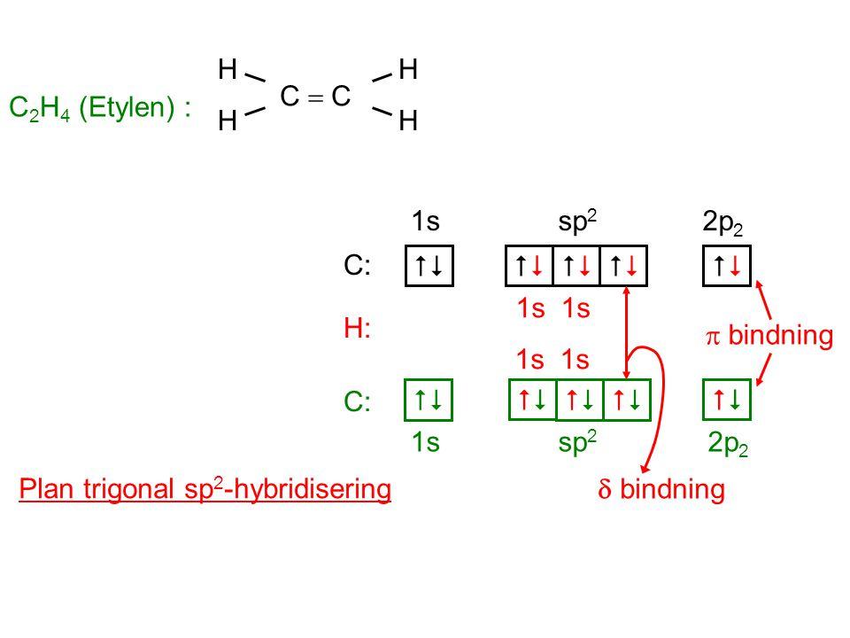 HHHH HHHH C  C C 2 H 4 (Etylen) :    C: 1s sp 2 2p 2 1s 1s  bindning     C: 1s sp 2 2p 2 H:  bindning Plan tri
