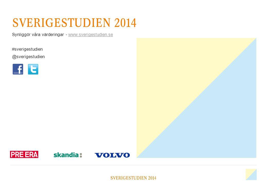 Syftet med Sverigestudien Att synliggöra värderingarna hos Sveriges befolkning.