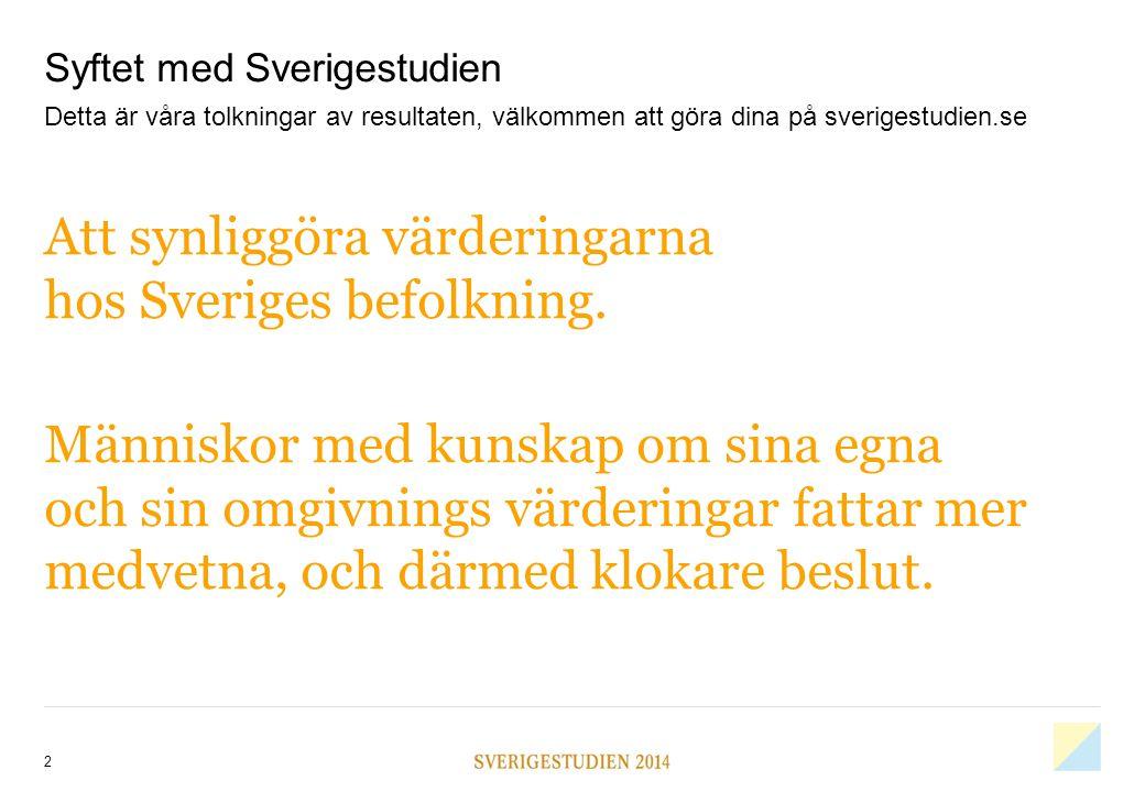 Syftet med Sverigestudien Att synliggöra värderingarna hos Sveriges befolkning. Människor med kunskap om sina egna och sin omgivnings värderingar fatt