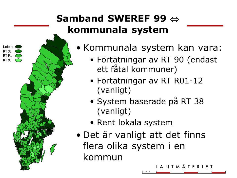 Kommunala system kan vara: Förtätningar av RT 90 (endast ett fåtal kommuner) Förtätningar av RT R01-12 (vanligt) System baserade på RT 38 (vanligt) Re