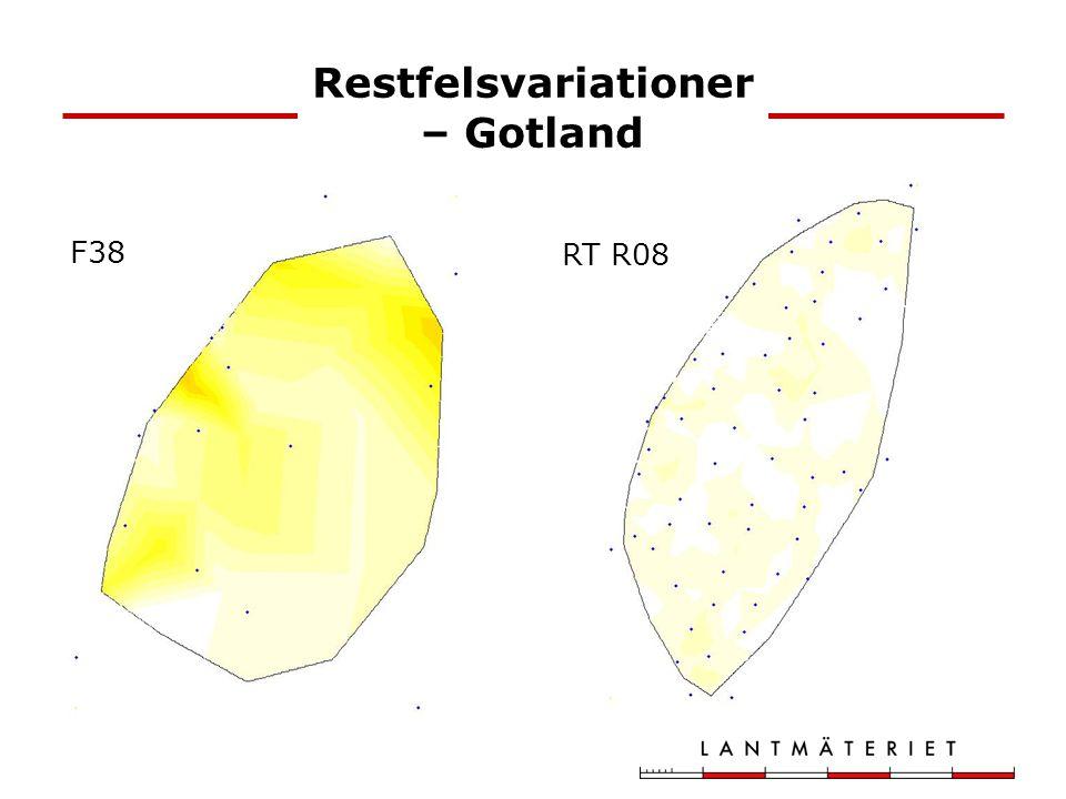 Restfelsvariationer – Gotland F38 RT R08