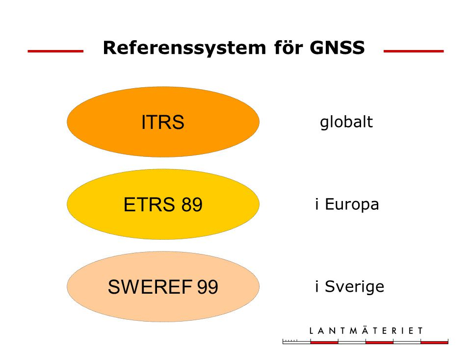 Referenssystem för GNSS SWEREF 99 ETRS 89 ITRS globalt i Europa i Sverige