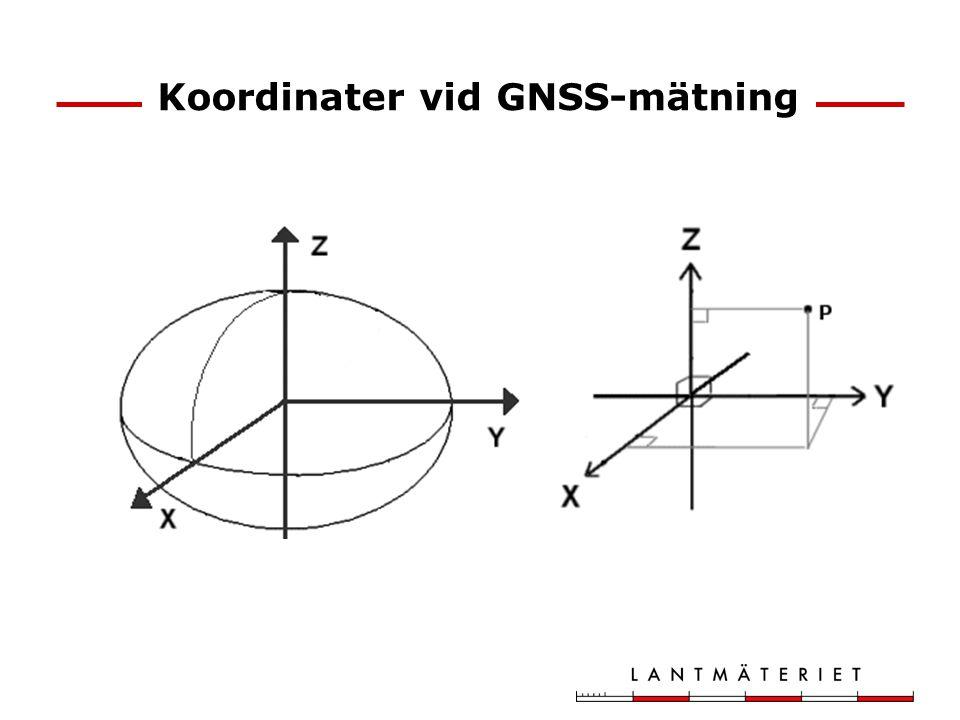 Koordinater vid GNSS-mätning