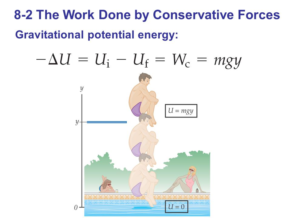 8-2 The Work Done by Conservative Forces Gravitational potential energy: