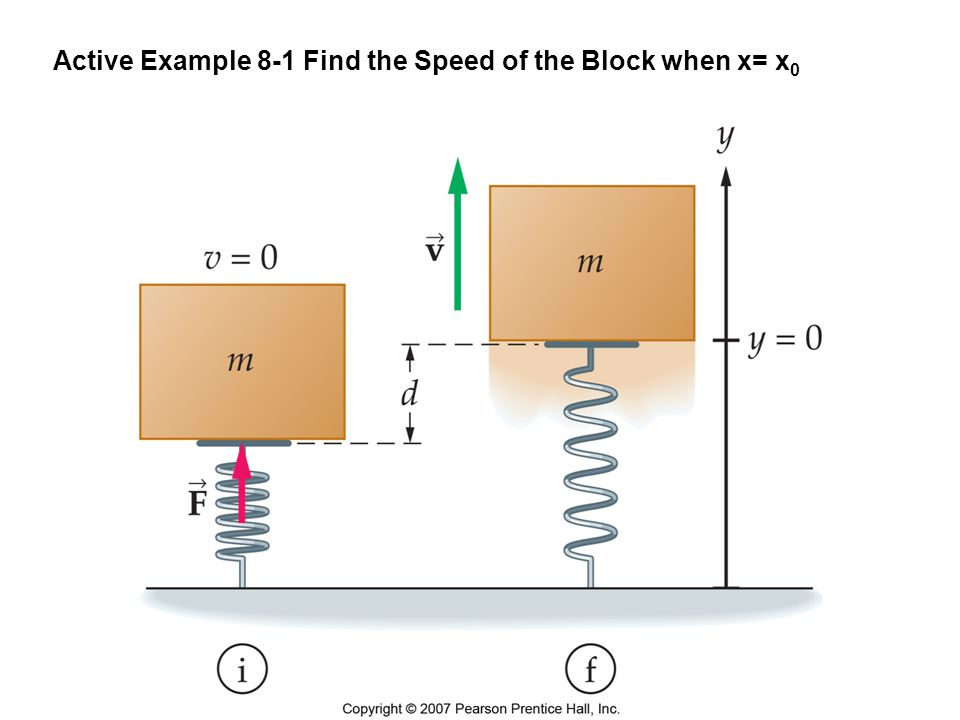Active Example 8-1 Find the Speed of the Block when x= x 0