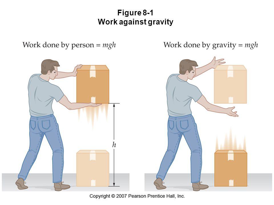 Figure 8-2 Work against friction (hastigheten är konstant)