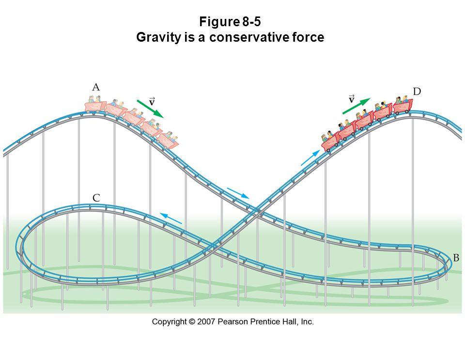 Conceptual Checkpoint 8-3 Judging a Putt Energi finns lagrad som kinetisk energi som går åt till arbetet som friktionskraften F utför på sträckan d.