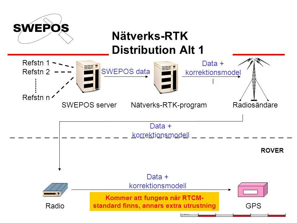 Målsättning för SWEPOS Målsättningen är att SWEPOS ska kunna; erbjuda navigerings och positioneringsstöd med meter till centimeternoggrannhet i realti